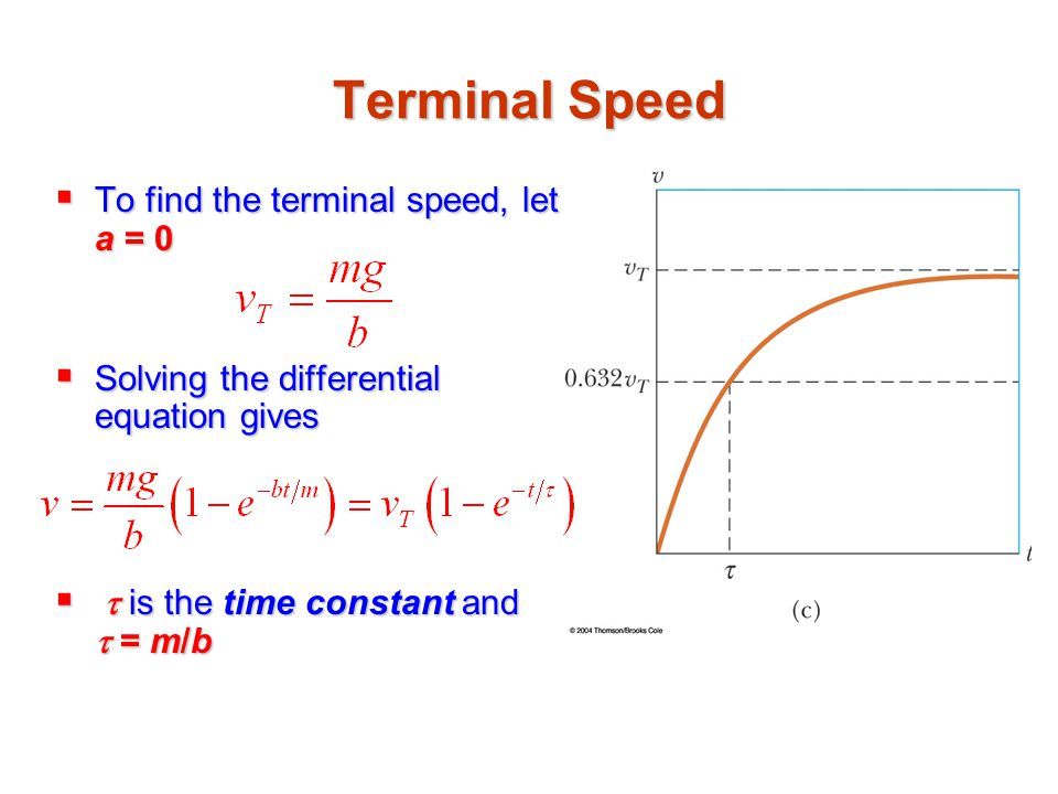 Terminal Speed To find the terminal speed, let a = 0