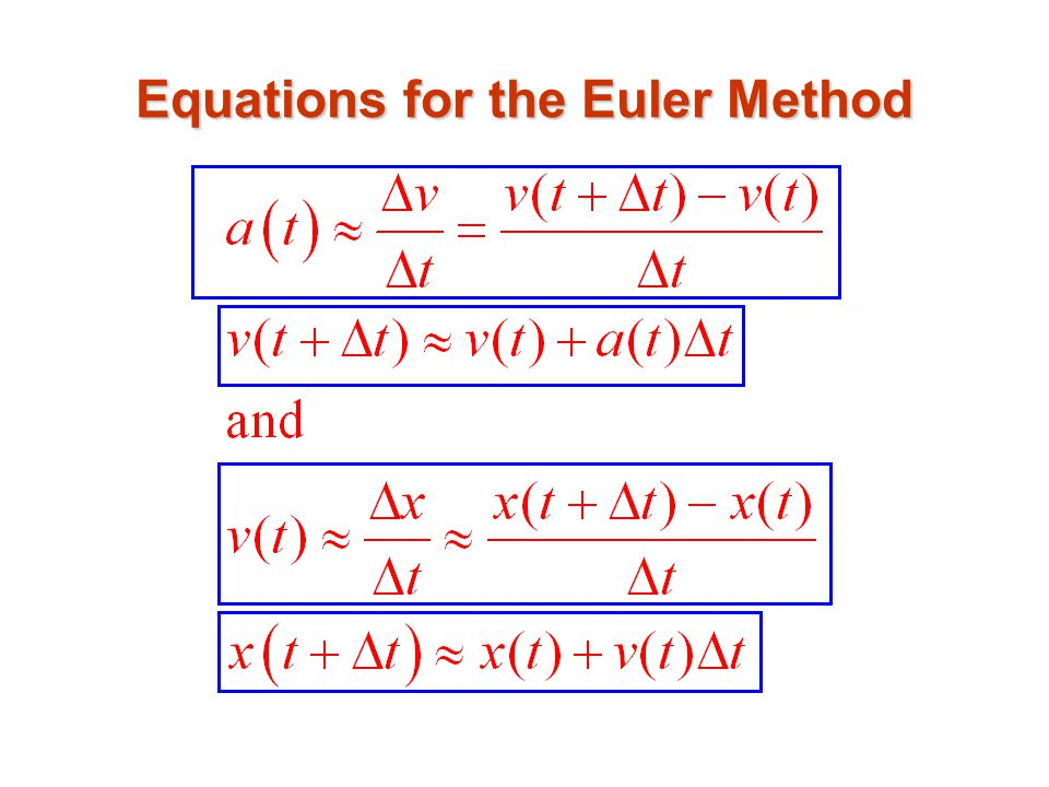 Equations for the Euler Method