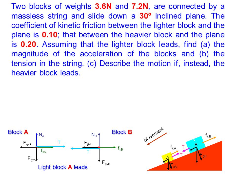 Block A Block B Light block A leads