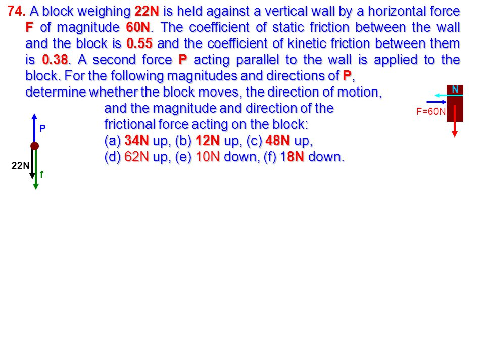 determine whether the block moves, the direction of motion,