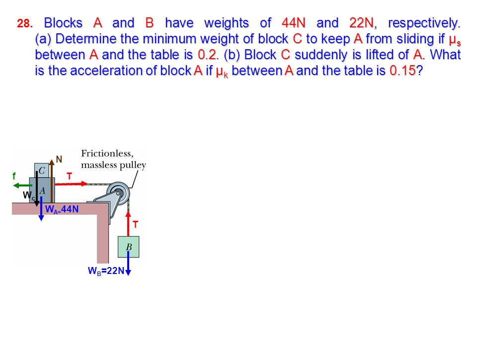 28. Blocks A and B have weights of 44N and 22N, respectively