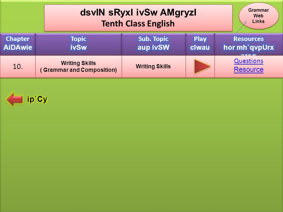 dsvIN sRyxI ivSw AMgryzI ( Grammar and Composition)