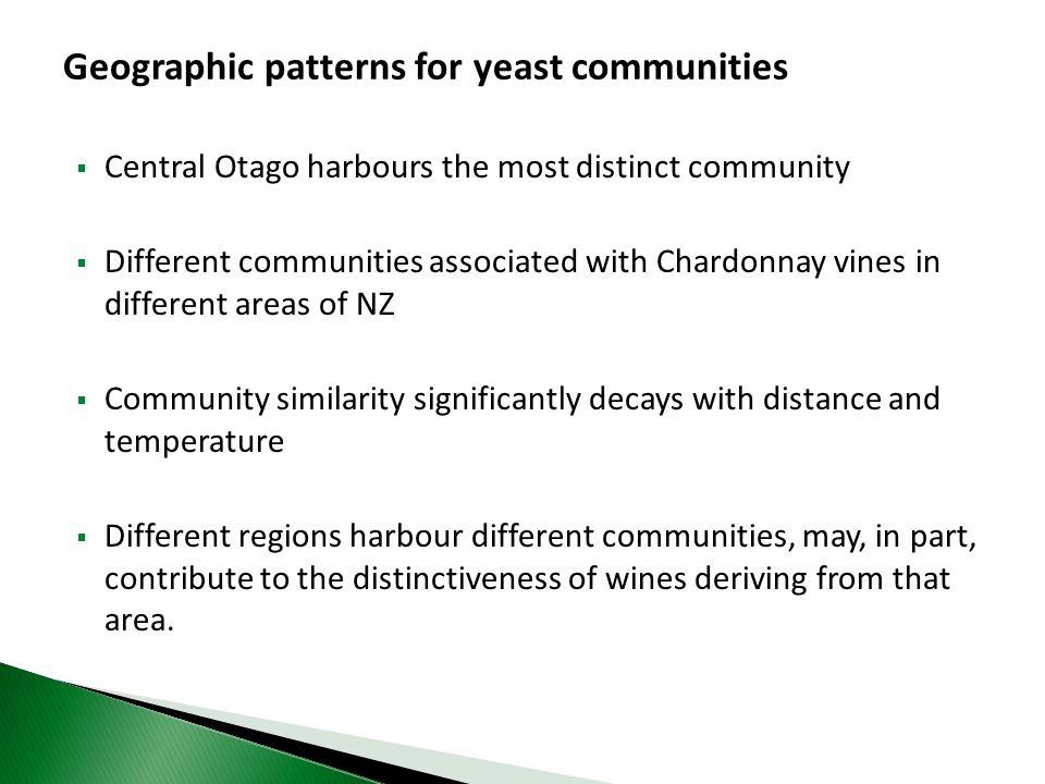 Geographic patterns for yeast communities
