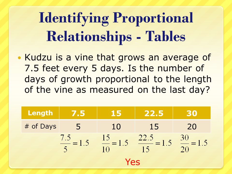 Identifying Proportional Relationships - Tables