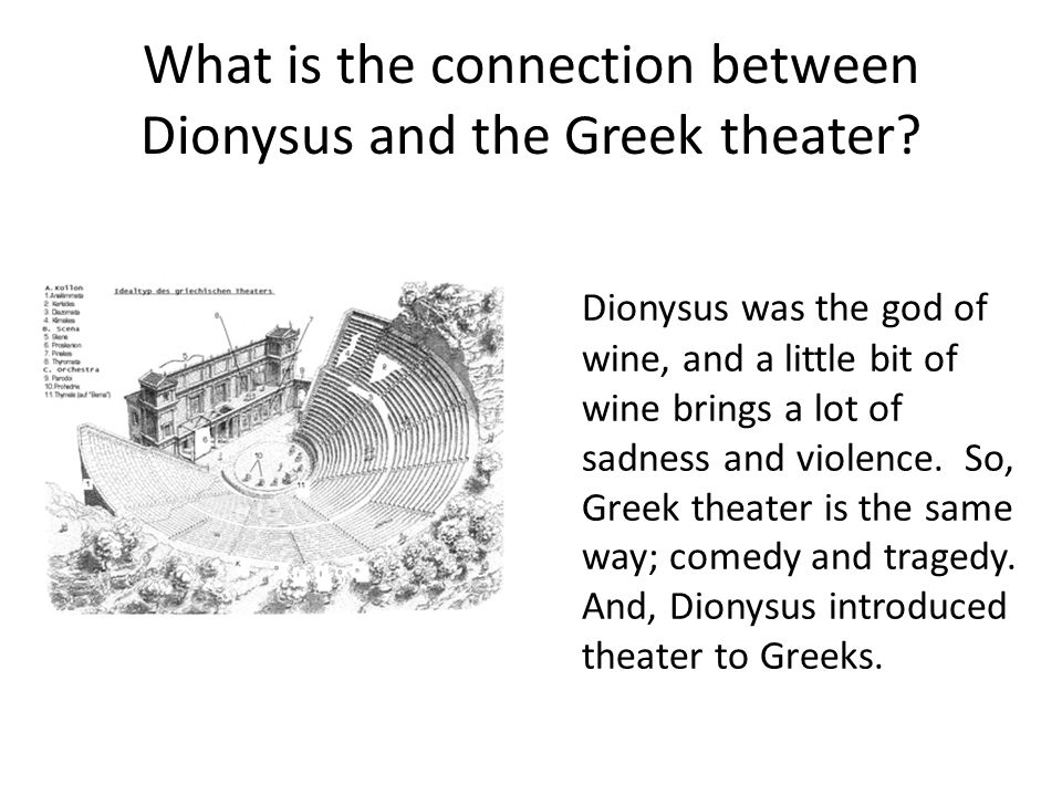 What is the connection between Dionysus and the Greek theater