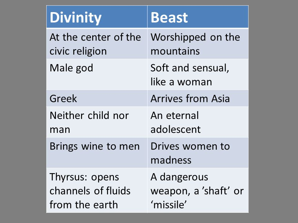 Divinity Beast At the center of the civic religion