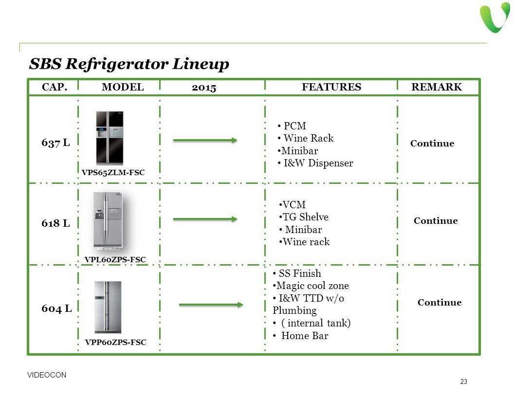 SBS Refrigerator Lineup