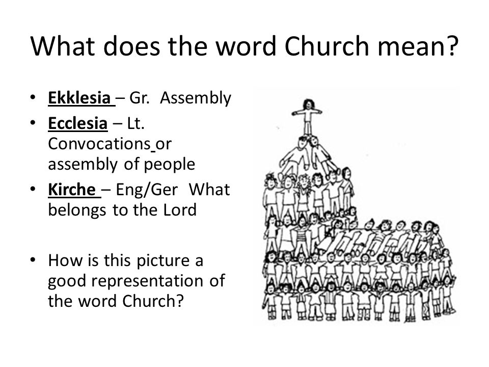 What does the word Church mean