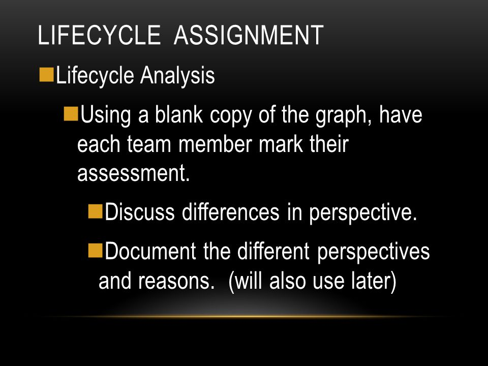 Lifecycle Assignment Lifecycle Analysis