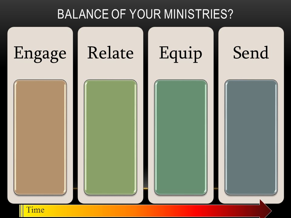 Balance of Your Ministries