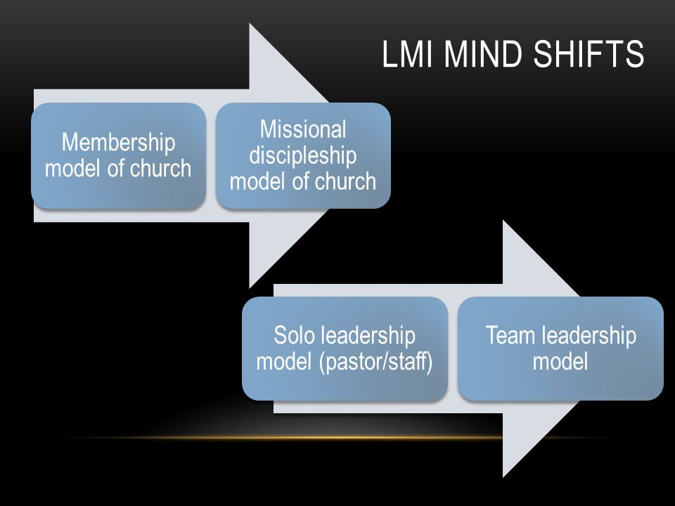LMI Mind Shifts Programs to Spirit-led Membership model of church