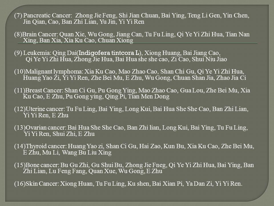(7) Pancreatic Cancer: Zhong Jie Feng, Shi Jian Chuan, Bai Ying, Teng Li Gen, Yin Chen, Jin Qian, Cao, Ban Zhi Lian, Yu Jin, Yi Yi Ren (8)Brain Cancer: Quan Xie, Wu Gong, Jiang Can, Tu Fu Ling, Qi Ye Yi Zhi Hua, Tian Nan Xing, Ban Xia, Xia Ku Cao, Chuan Xiong (9) Leukemia: Qing Dai(Indigofera tintcora L), Xiong Huang, Bai Jiang Cao, Qi Ye Yi Zhi Hua, Zhong Jie Hua, Bai Hua she she cao, Zi Cao, Shui Niu Jiao (10)Malignant lymphoma: Xia Ku Cao, Mao Zhao Cao, Shan Chi Gu, Qi Ye Yi Zhi Hua, Huang Yao Zi, Yi Yi Ren, Zhe Bei Mu, E Zhu, Wu Gong, Chuan Shan Jia, Zhao Jia Ci (11)Breast Cancer: Shan Ci Gu, Pu Gong Ying, Mao Zhao Cao, Gua Lou, Zhe Bei Mu, Xia Ku Cao, E Zhu, Pu Gong ying, Qing Pi, Tian Men Dong (12)Uterine cancer: Tu Fu Ling, Bai Ying, Long Kui, Bai Hua She She Cao, Ban Zhi Lian, Yi Yi Ren, E Zhu (13)Ovarian cancer: Bai Hua She She Cao, Ban Zhi lian, Long Kui, Bai Ying, Tu Fu Ling, Yi Yi Ren, Shui Zhi, E Zhu (14)Thyroid cancer: Huang Yao zi, Shan Ci Gu, Hai Zao, Kun Bu, Xia Ku Cao, Zhe Bei Mu, E Zhu, Mu Li, Wang Bu Liu Xing (15)Bone cancer: Bu Gu Zhi, Gu Shui Bu, Zhong Jie Fneg, Qi Ye Yi Zhi Hua, Bai Ying, Ban Zhi Lian, Lu Feng Fang, Quan Xue, Wu Gong, E Zhu (16)Skin Cancer: Xiong Huan, Tu Fu Ling, Ku shen, Bai Xian Pi, Ya Dan Zi, Yi Yi Ren.