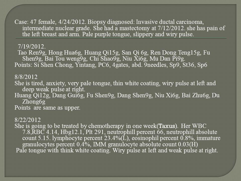 Case: 47 female, 4/24/2012.