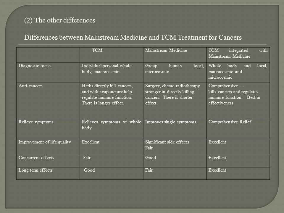 (2) The other differences