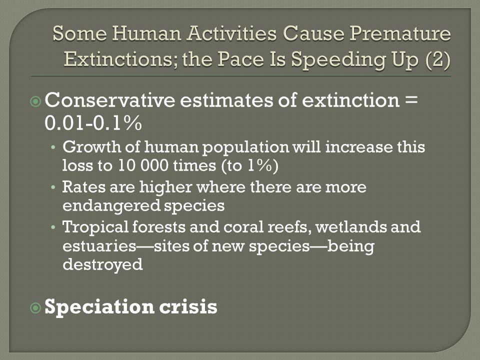 Conservative estimates of extinction = 0.01-0.1%