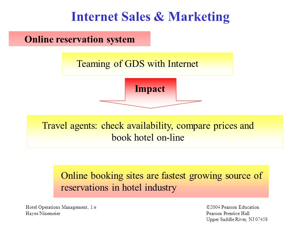 Internet Sales & Marketing Online reservation system
