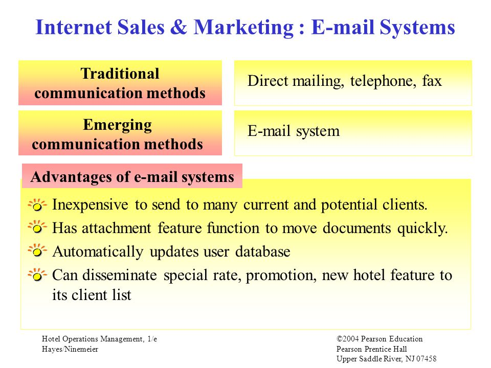 Internet Sales & Marketing : E-mail Systems