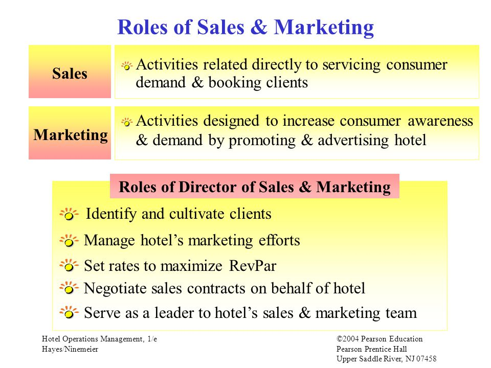 Roles of Sales & Marketing Roles of Director of Sales & Marketing