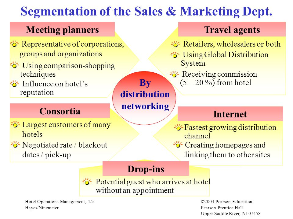 Segmentation of the Sales & Marketing Dept.