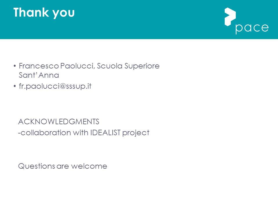Thank you Francesco Paolucci, Scuola Superiore Sant'Anna