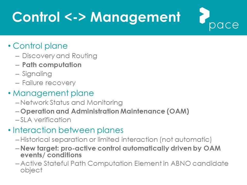 Control <-> Management
