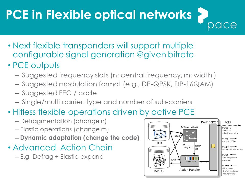 PCE in Flexible optical networks