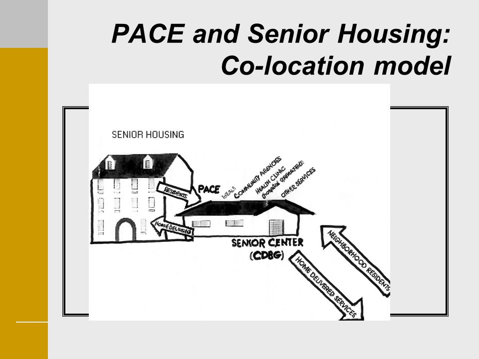 PACE and Senior Housing: Co-location model