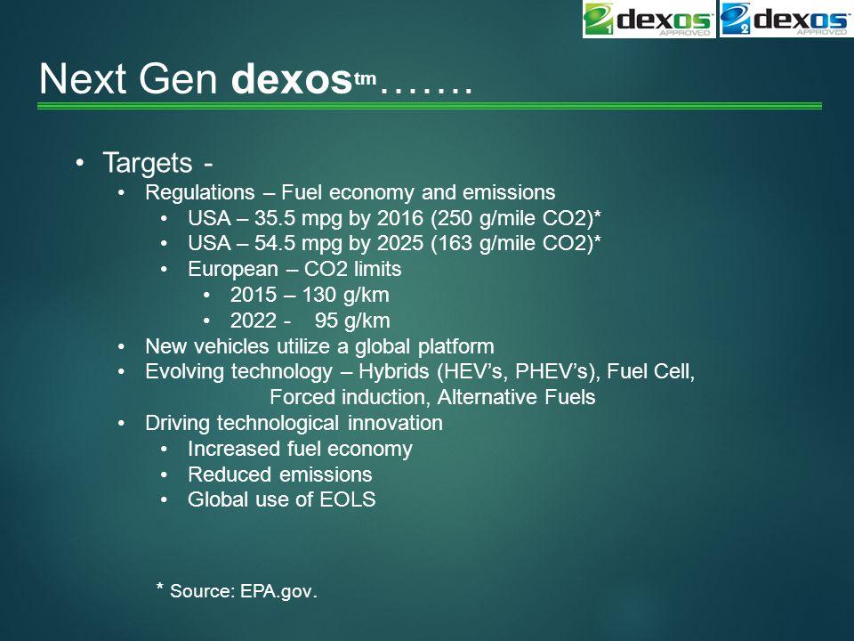 Next Gen dexostm……. Targets - Regulations – Fuel economy and emissions
