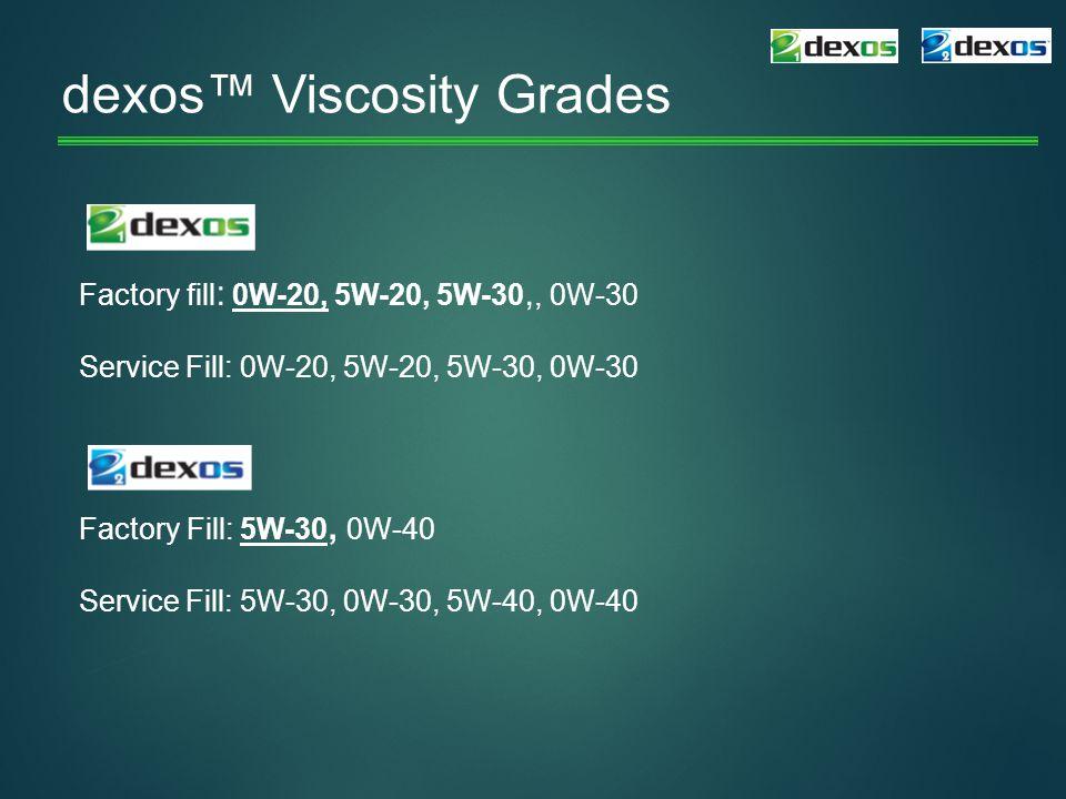dexos™ Viscosity Grades