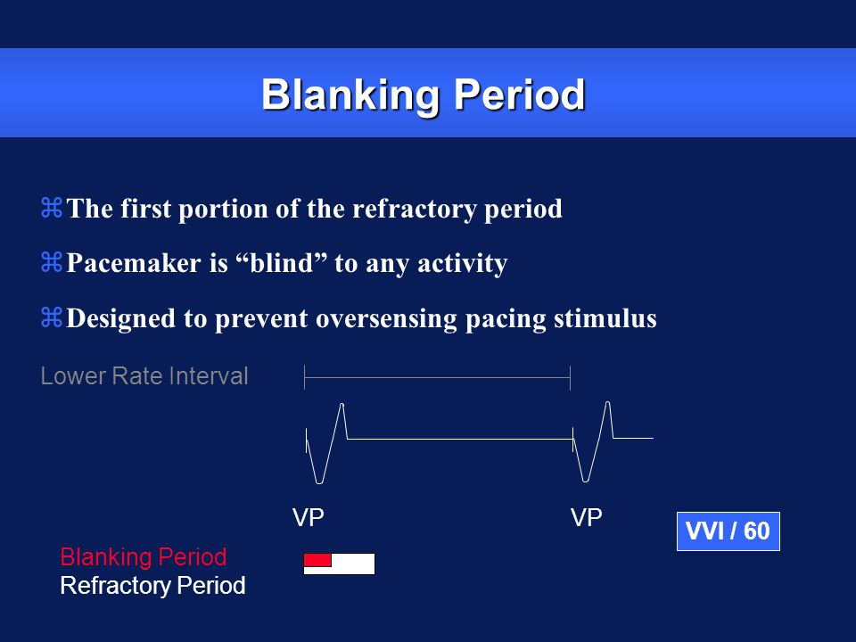 Blanking Period The first portion of the refractory period