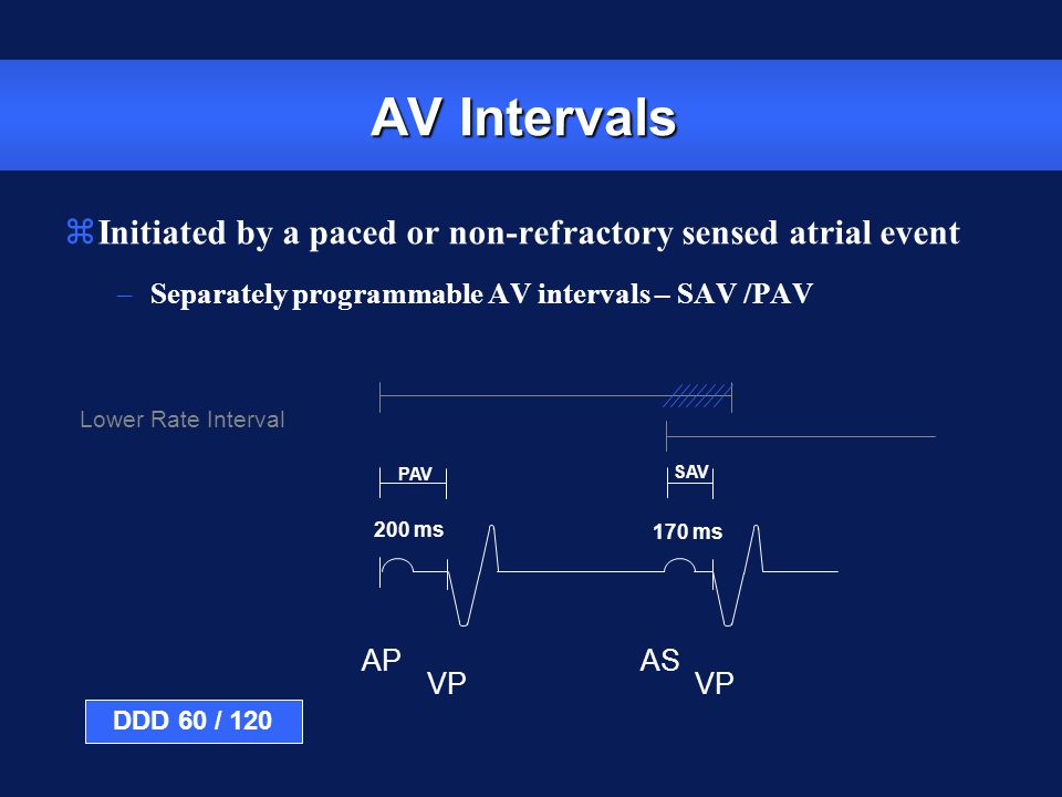 AV Intervals Initiated by a paced or non-refractory sensed atrial event. Separately programmable AV intervals – SAV /PAV.
