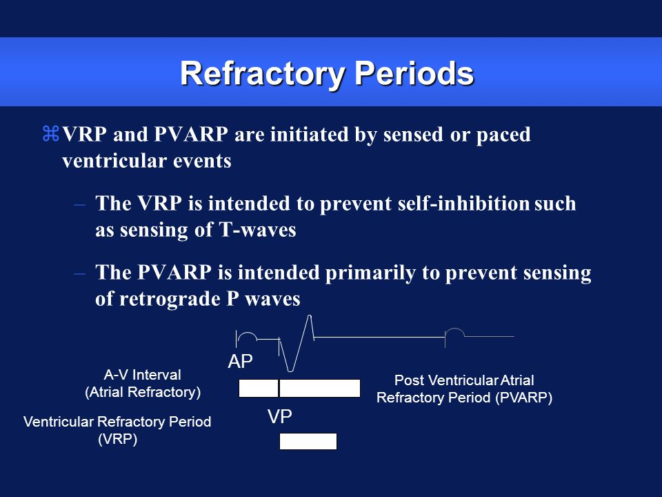 Refractory Periods VRP and PVARP are initiated by sensed or paced ventricular events.