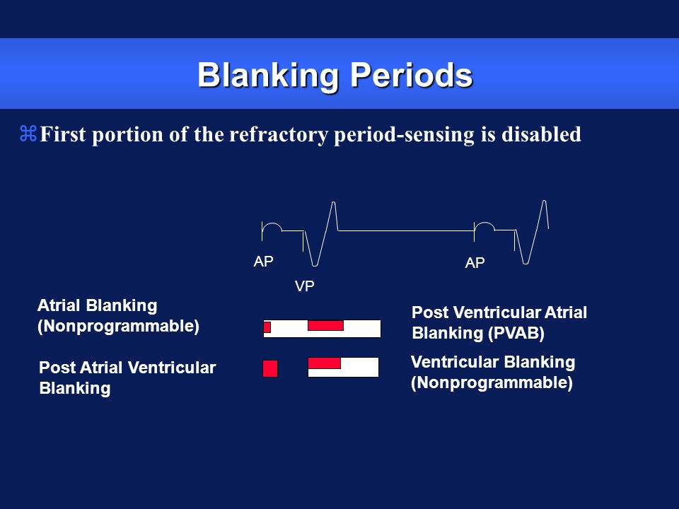 Blanking Periods First portion of the refractory period-sensing is disabled. AP. AP. VP. Atrial Blanking (Nonprogrammable)