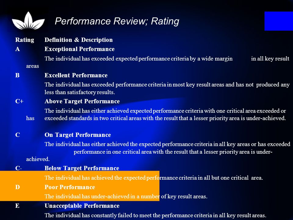 Performance Review; Rating
