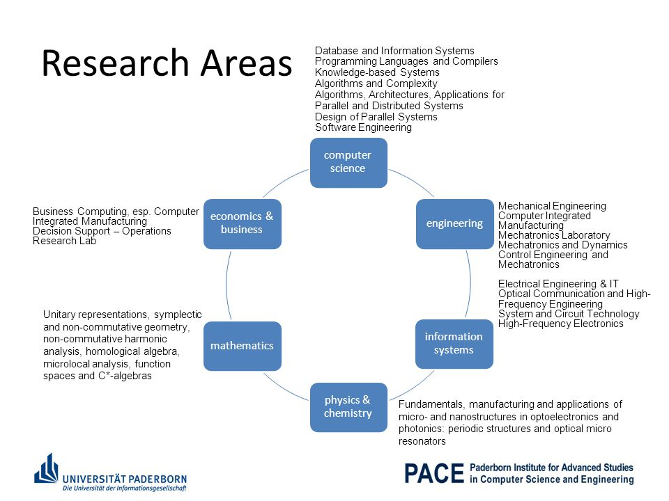 Research Areas Database and Information Systems