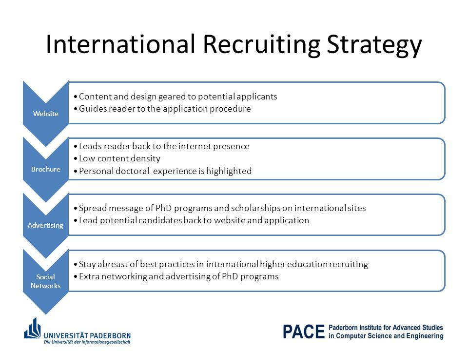 International Recruiting Strategy