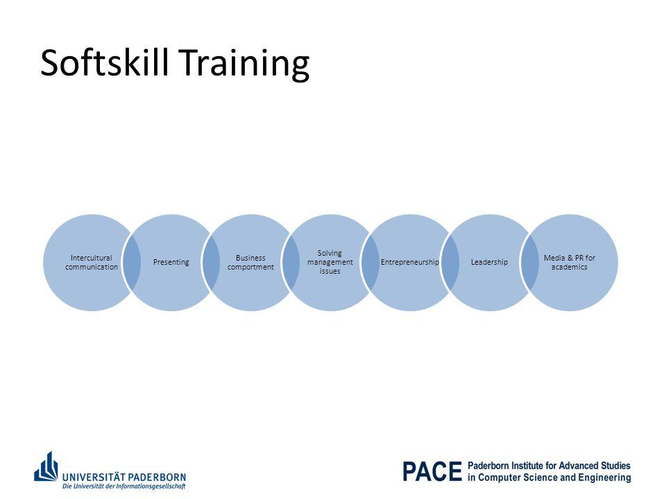 Softskill Training Intercultural communication Presenting