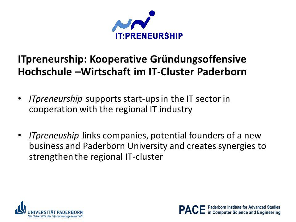 ITpreneurship: Kooperative Gründungsoffensive Hochschule –Wirtschaft im IT-Cluster Paderborn