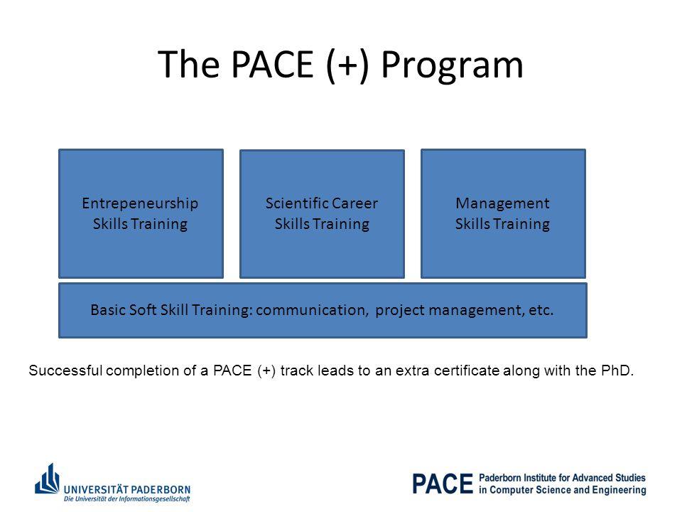 Basic Soft Skill Training: communication, project management, etc.