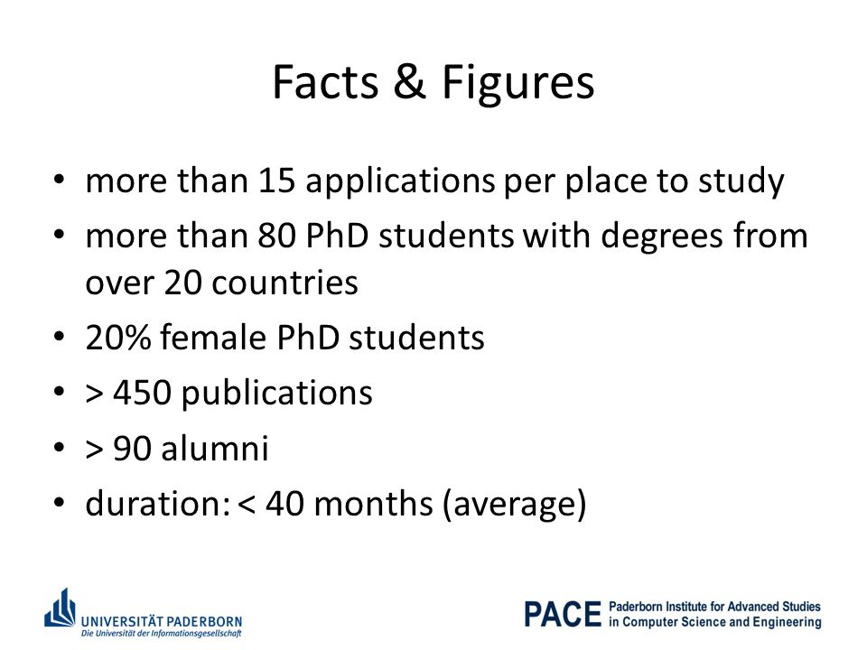 Facts & Figures more than 15 applications per place to study