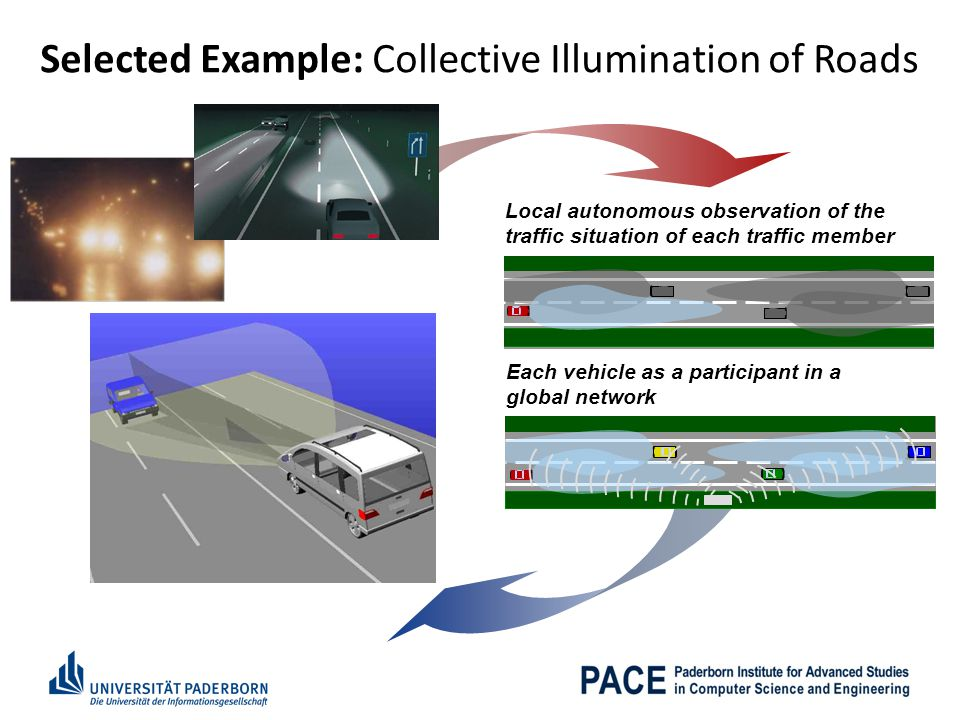 Selected Example: Collective Illumination of Roads