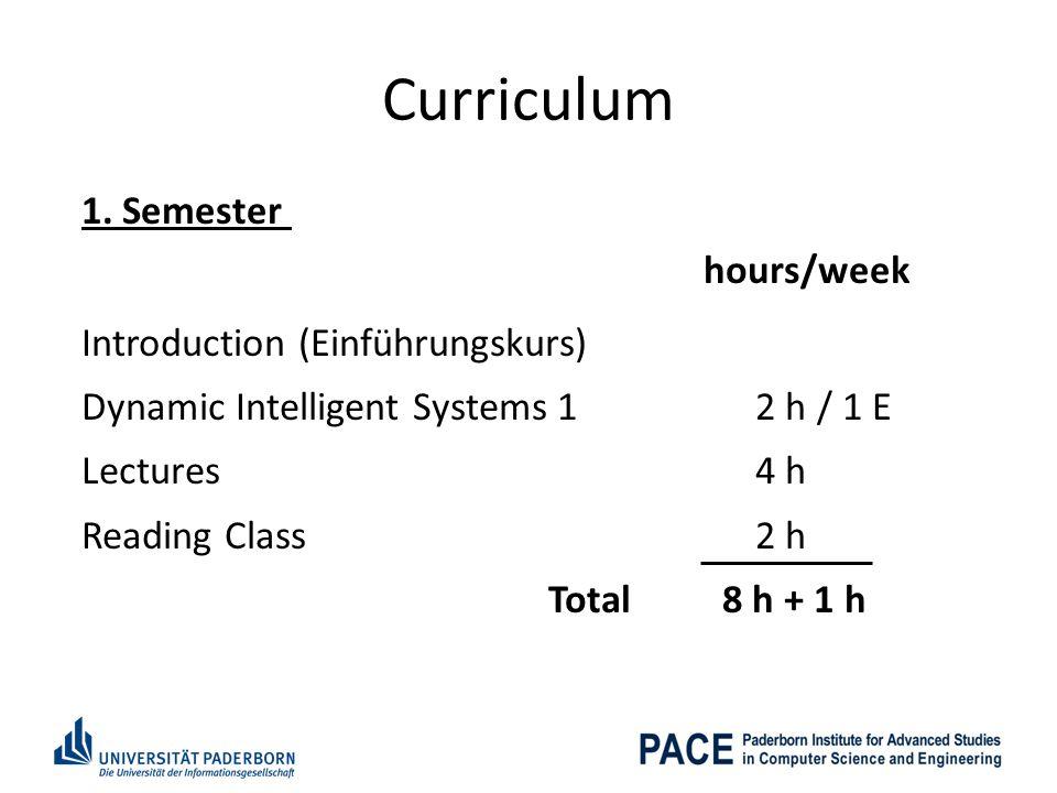 Curriculum 1. Semester hours/week Introduction (Einführungskurs)