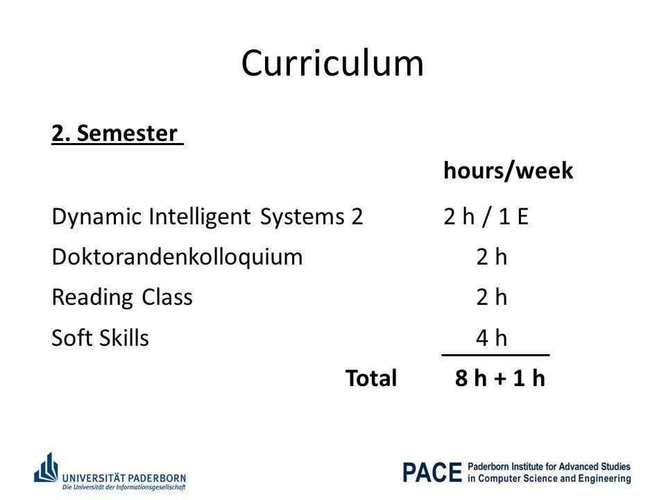 Curriculum 2. Semester hours/week