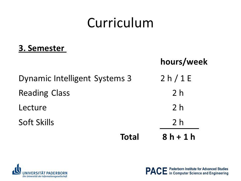 Curriculum 3. Semester hours/week