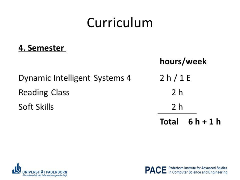 Curriculum 4. Semester hours/week