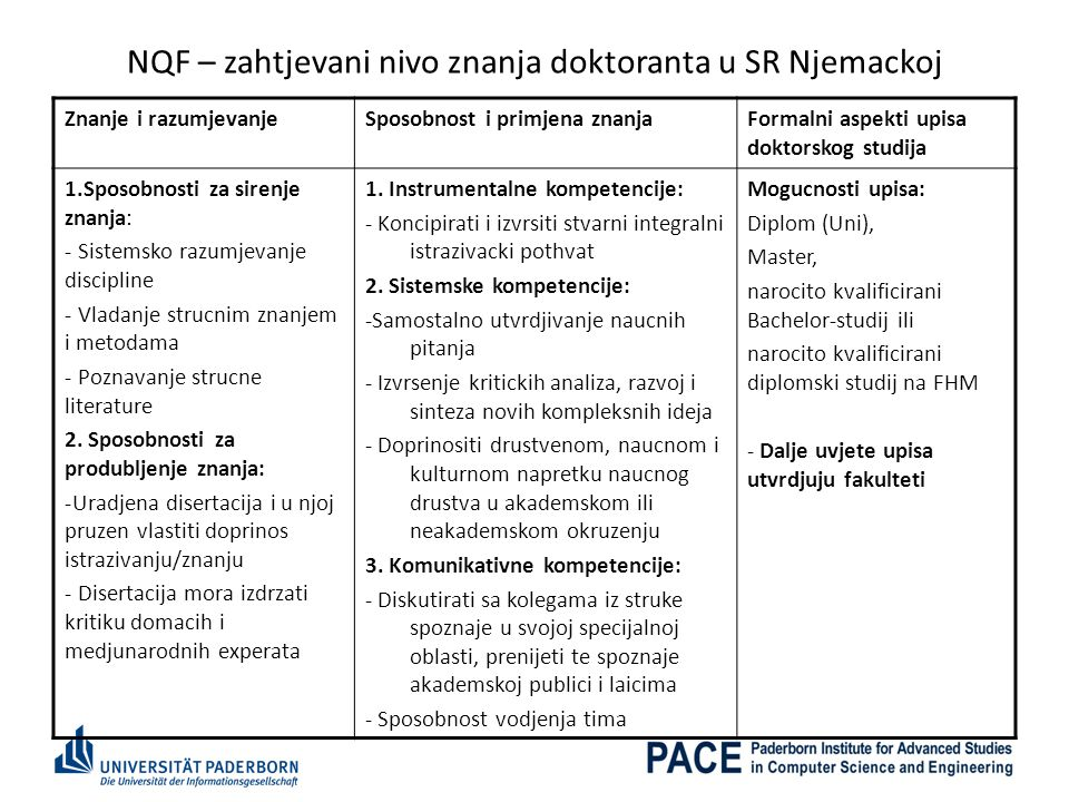 NQF – zahtjevani nivo znanja doktoranta u SR Njemackoj