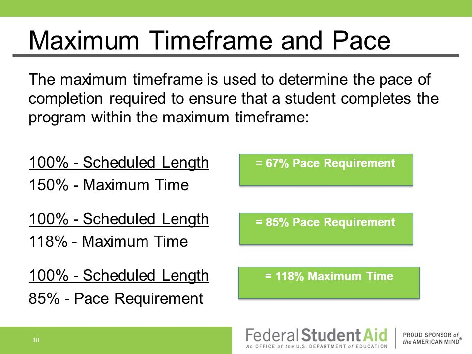 Maximum Timeframe and Pace