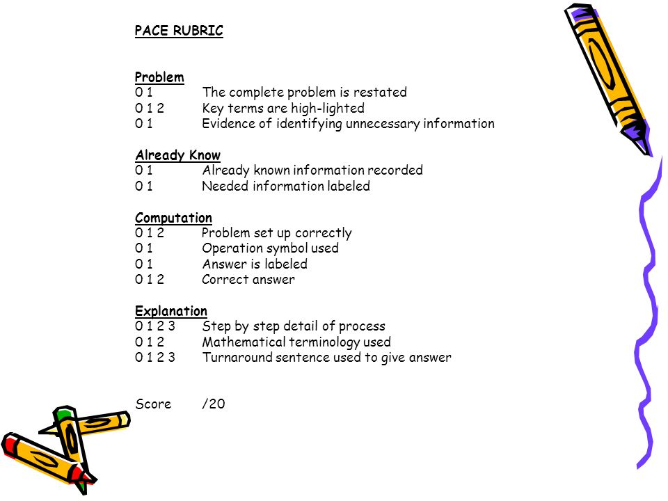 PACE RUBRIC Problem 0 1. The complete problem is restated 0 1 2