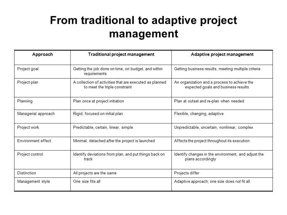 From traditional to adaptive project management