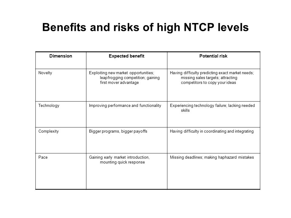 Benefits and risks of high NTCP levels